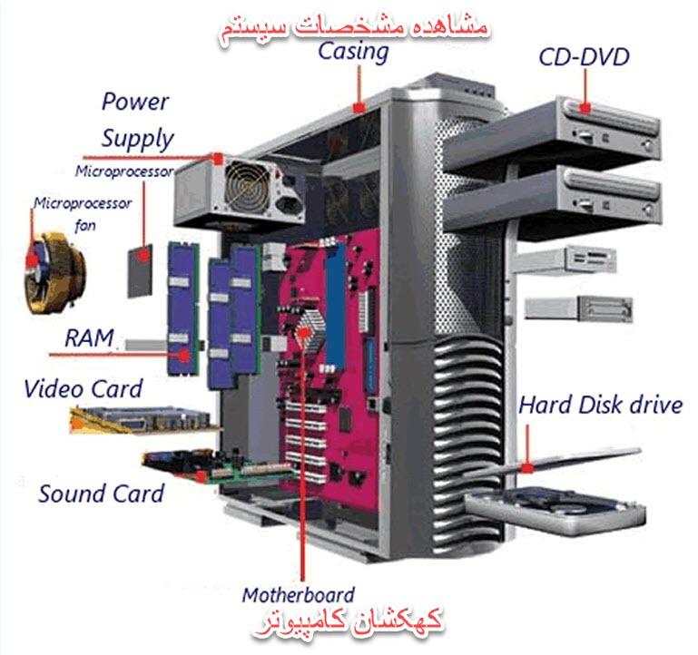 پيدا كردن مشخصات سخت افزاری و نرم افزاری سیستم در ویندوز